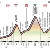 Diretta Giro d'Italia 23-5-2017: Rovetta-Bormio